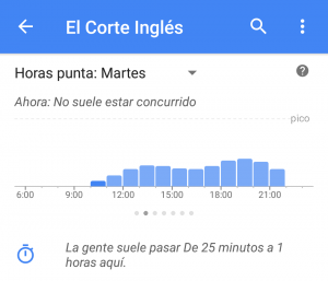 googlemapscorteingles